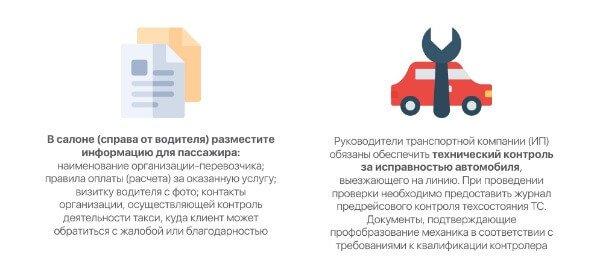 организация предрейсового технического контроля транспортного средства