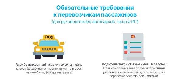 обязательные требования к перевозкам пассажиров